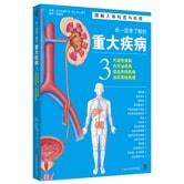 你一定要了解的重大疾病3:代谢性疾病、内分泌疾病、造血系统疾病、泌尿系统疾病