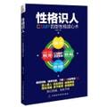 中国100强名师名作·性格识人  CSMP四型性格读心术