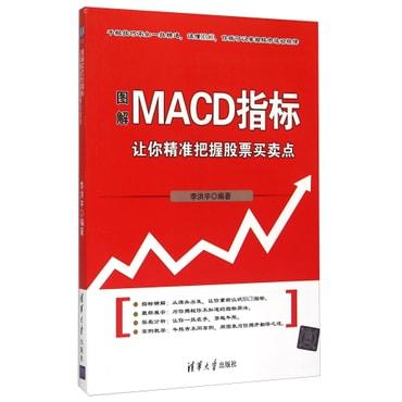 图解MACD指标 让你精准把握股票买卖点