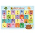 UNCLEWU Alphabet Chart Educational Placemats - Educational Kids Placemats