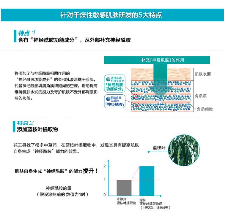 日本KAO花王CUREL 珂润水凝保湿乳液 120ml 敏感肌可用