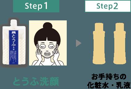 【日本直邮】PDC 酒粕豆乳豆腐洁面乳/洗面奶 170g 保湿收缩毛孔无泡型