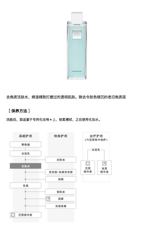 日本THE GINZA 去角质洁肤水 200ml
