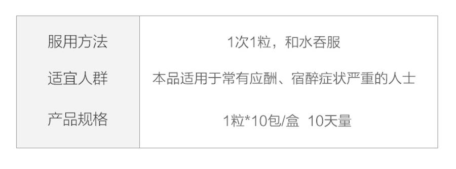【日本直邮】FANCL芳珂 姜黄革命解酒护肝姜黄素胶囊 10日份
