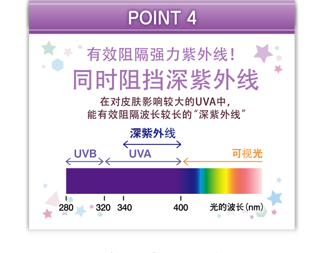 日本NARIS UP娜丽丝 紫色薰衣草美白防晒喷雾SPF50+PA++++ 80g 古丽娜扎同款